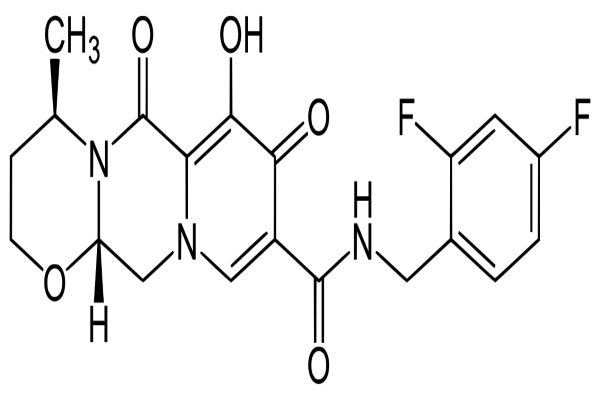 Hoạt chất Dolutegravir